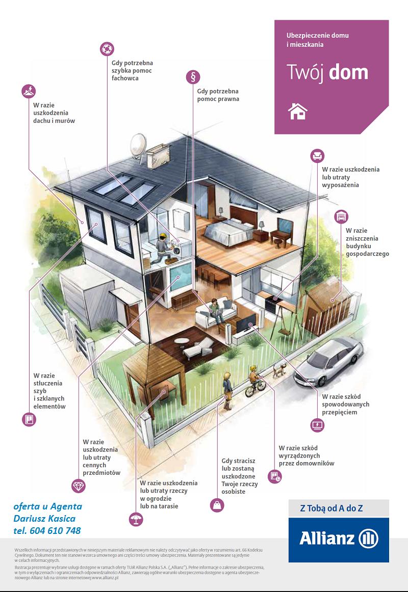 Allianz Ubezpieczenie domu, mieszkania