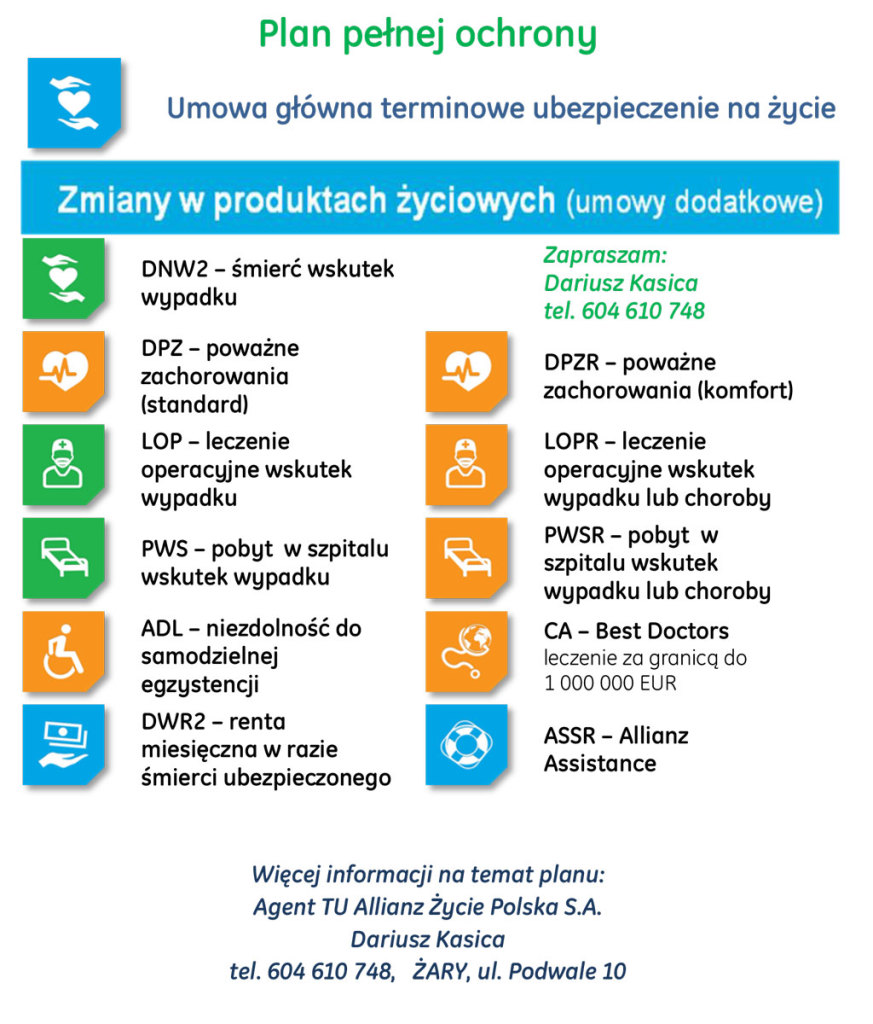 Plan pełnej ochrony TU Allianz Życie Polska S.A. - agent Dariusz Kasica