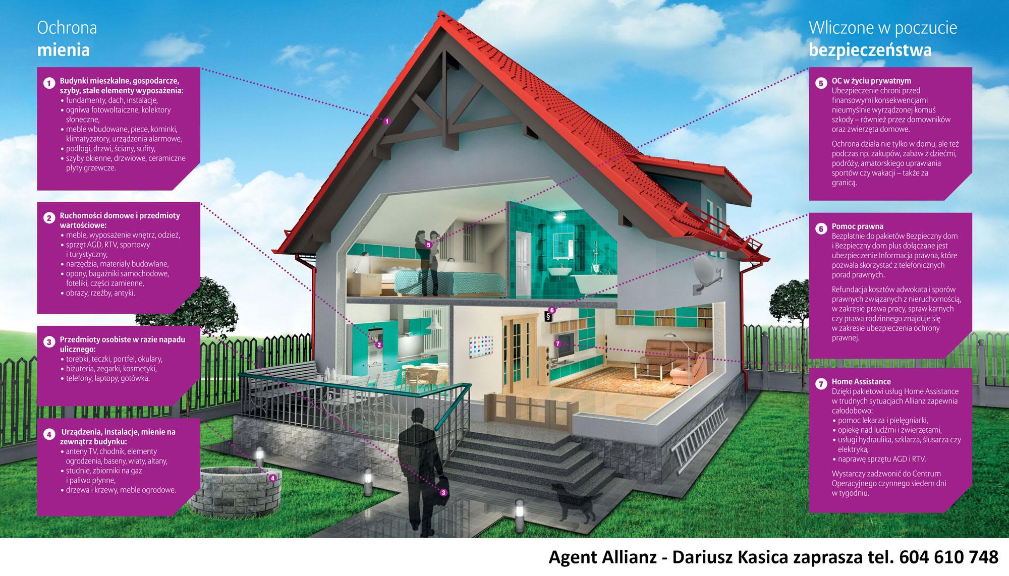 Allianz Bezpieczny Dom Plus